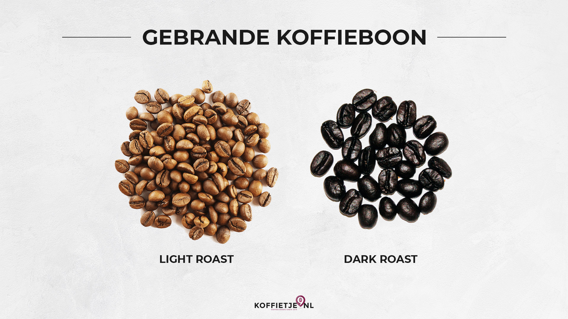 Gebrande koffieboon: van light roast tot dark roast